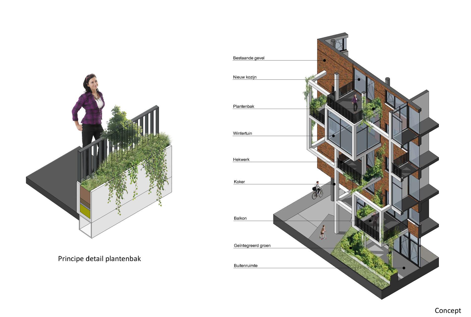 concept balkon